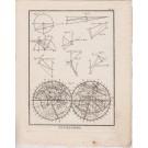 3804  unknown: Astronomie 1775