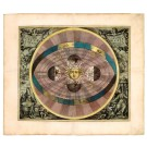 C 1  Schenk / Valk: Sceno Graphia Systematis Copernicani 1708